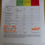 Neuigkeiten vom Bayerischen Landesamt für Gesundheit...